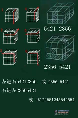 魔方数字公式复原魔方